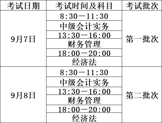 2019广西中级会计职称考试时间为9月7日至8日(9月9日备用时间)
