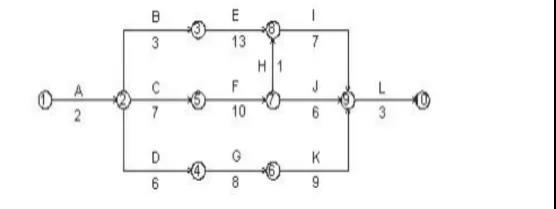 二级建造师建筑实务案例题真题解析(1)