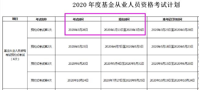 2020年第一次证券从业资格报名时间