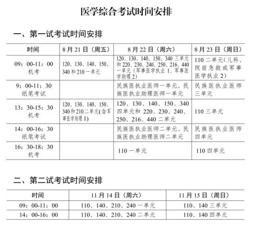 2020医师资格考试时间表