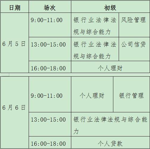 2021年上半年初级银行职业资格考试时间:6月5日9:00至6月6日18:00