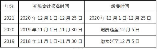 你知道2022年初级会计考试的报名时间吗?